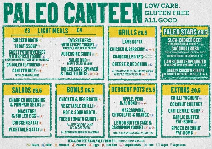 Paleo canteen recipe